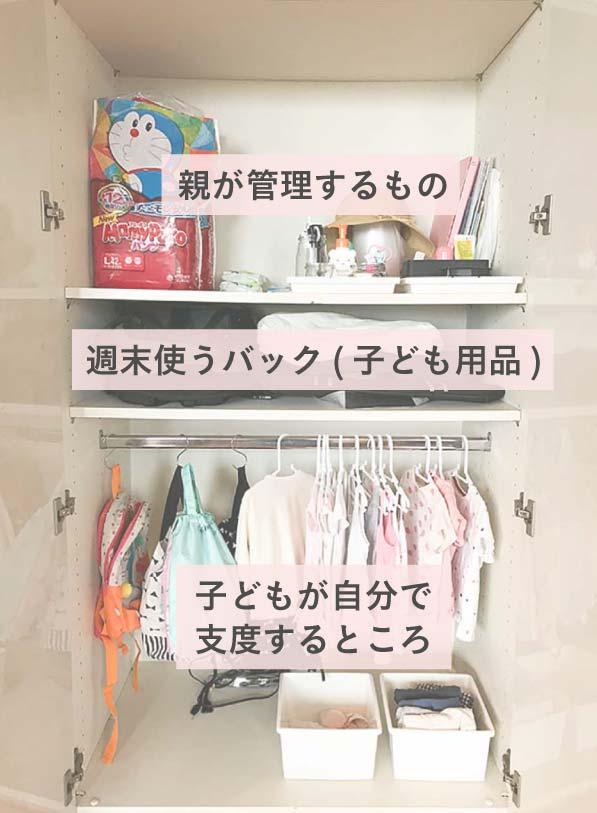 子どもの洋服収納を見直す。保育園グッズと親が管理するもの